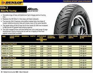 Pirelli Motorcycle Tyre Pressure Guide Beste Awesome