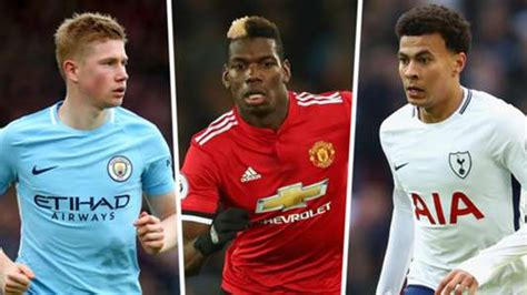 Premier League most assists 2017-18: Man City star Kevin ...