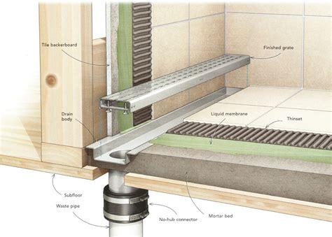 Dusche Mit Ablaufrinne by Best 25 Shower Drain Installation Ideas On
