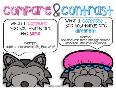 Kearson's Classroom Big Bad Wolf Compare & Contrast