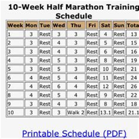 19873 cv format resume personalised marathon plans for running faster