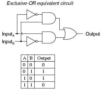 Computational Geometry Circuit Drawing Mathematica