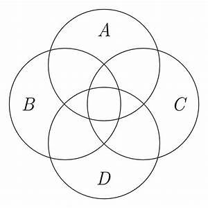 2 circle venn diagram template venn diagram template With venn diagram 5 circles template