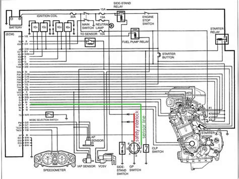 Suzuki Hayabusa Engine Diagram Downloaddescargar