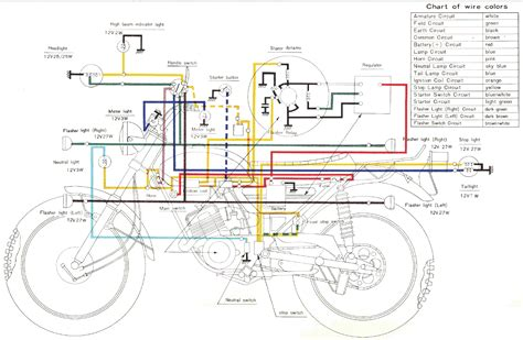 Yamaha At1 Wiring Diagram yamaha at1 125 enduro motorcycle wiring schematics diagram