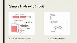 Design Of Hydraulic Circuits