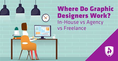 Simple Design Vs Design by Where Do Graphic Designers Work In House Vs Agency Vs