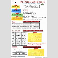 25+ Best Ideas About Present Tense On Pinterest  Tenses English, English Time And Easy English