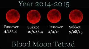 Blood Red Moon on April 15, 2014 will Start an Uncommon ...