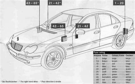 Mercedes Class Amg Sport Fuse Box