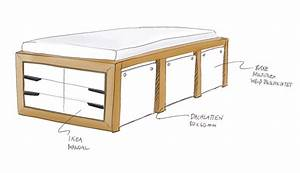 Welches Bett Ist Das Richtige Für Mich : stauraumbett 140 200 ikea ~ Lizthompson.info Haus und Dekorationen