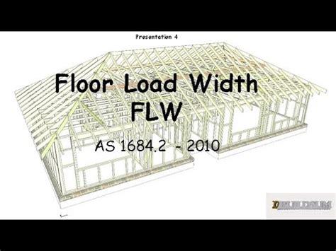 floor load width flw youtube
