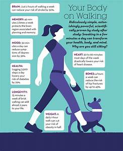 Add years to your life: Take a daily walk -- Health & Wellness -- Sott.net Walking and Your Health