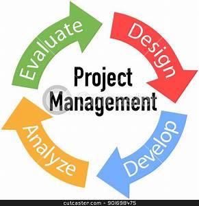 Project Management Clip Art – Cliparts
