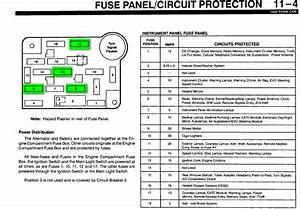 93 Lincoln Town Car Fuse Panel Diagram
