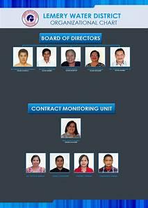 Company Organizational Chart Organizational Chart Lemery Water District