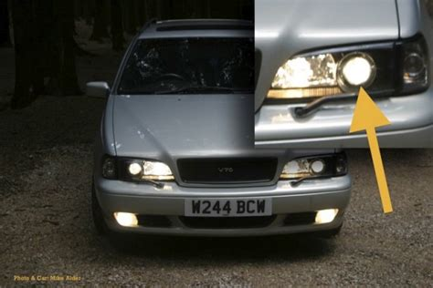headlight projectors a substitute for hid