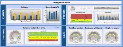 Stock Report Template Excel Balanced Scorecard Qpr
