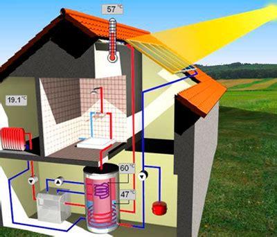 Купить гелиосистему солнечный вакуумный плоский коллектор для отопления горячей воды технических процессов. Готовые комплекты установок.