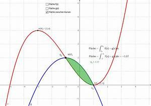 Fläche Zwischen Zwei Graphen Berechnen : fl che zwischen zwei kurven 3 schulaufgabe mathematik geogebra ~ Themetempest.com Abrechnung