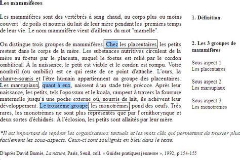 Conclusion Résumé De Texte by Exemple De Texte Descriptif
