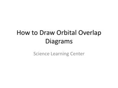 ppt orbital diagrams powerpoint presentation id 6677860