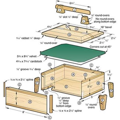 woodworking plan jewelry box woodworker magazine
