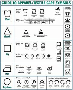 fabric care symbols ever wonder what they mean i had to With care label symbols