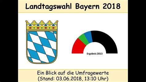 Umfragen sagen einen sieg der cdu von ministerpräsident haseloff voraus. Landtagswahl Bayern 2018 - Umfragen, Stand 03.06.2018 (Markus Söder | CSU) - YouTube