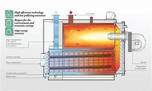Introduction To Condensing Boilers