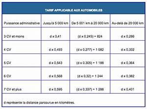 Calcul Des Frais Reel Impot : impts le barme kilomtrique 2015 reconduit l 39 identique en ~ Premium-room.com Idées de Décoration