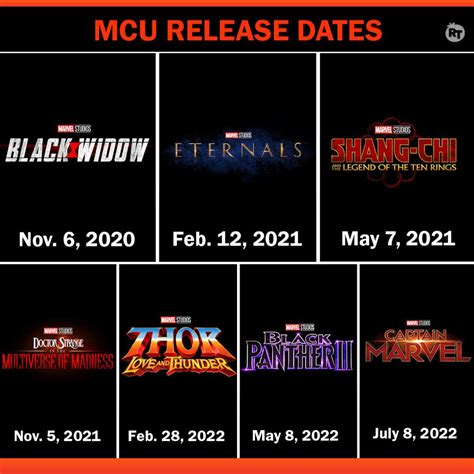 UPDATED Marvel Phase 4 Release Dates For 2020, 2021 ...