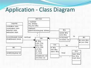 Online Food Ordering  Design And Implementation Of Online