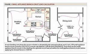 Branch Circuit Feeder And Service Calculations Part Xlv Residential Kitchen Exhaust Fans