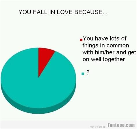 falling  love funny images pictures  pics
