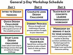 Teacher Training Workshops | CreatEdu