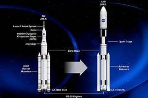 NASA commits to building Space Launch System, sets 2018 to ...