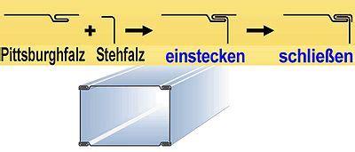 Ofenwärme In Andere Räume Transportieren by Falzverbindung Chemie Schule
