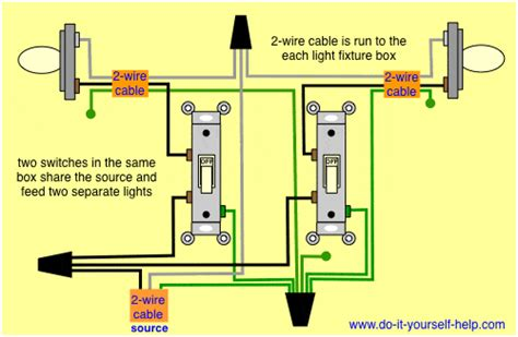 wiring diagrams double gang box    helpcom