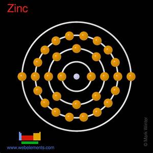 Webelements Periodic Table  U00bb Zinc  U00bb Properties Of Free Atoms