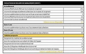 Temps De Garde Des Papiers : projet de r am nagement de la r serve non visitable du lat nium suisse ~ Gottalentnigeria.com Avis de Voitures