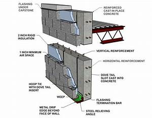 Site Cast Concrete Block Wall Diagram