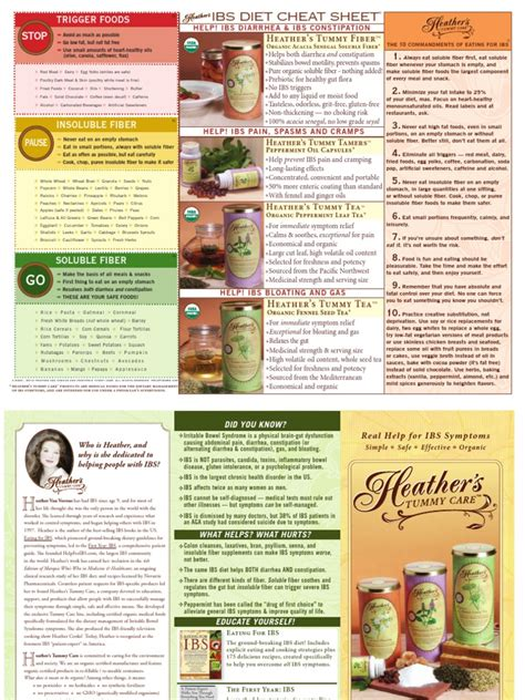 heather s ibs diet cheat sheet irritable bowel syndrome