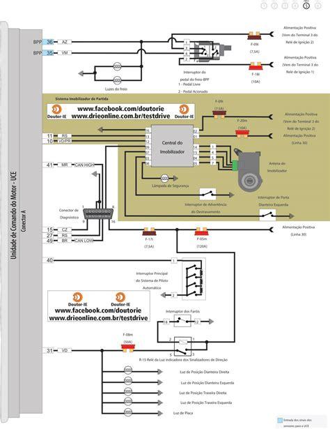 mapa da mina  diagnosticar  sistema de injecao