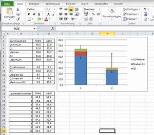 Cpk Wert Berechnen Beispiel : boxplot excel vorlage ~ Themetempest.com Abrechnung