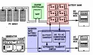 6 Best Images Of Home Inverter Wiring Diagram