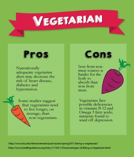 vegan diet advantages and disadvantages