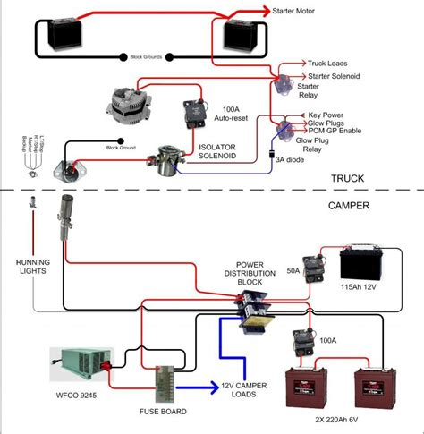 Heartlan 50 Wiring Schematic by Rv Converter Wiring Diagram In Cer Battery Images