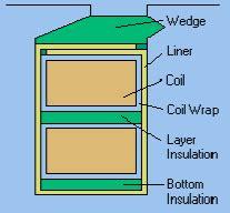 Расчет основных параметров бесколлекторного мотора. дневники rc форум