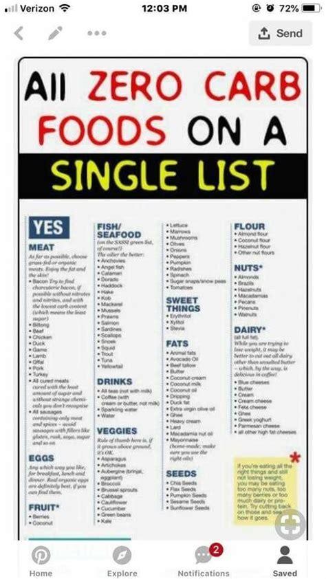 carb foods fitnessmeals keto   keto